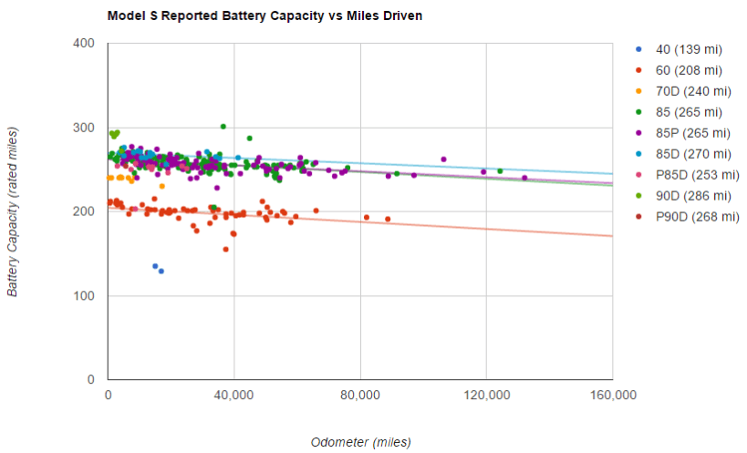 tesla-battery-degredation-plugin_zolduatok