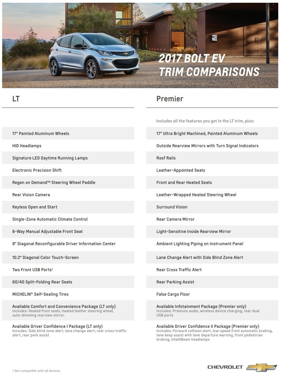 2017-chevrolet-bolt-trim-guide-lt-premier_zoldautok