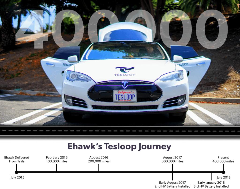 ehawk+400000