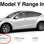 Megnövekedett a Tesla Model Y hatótávolsága